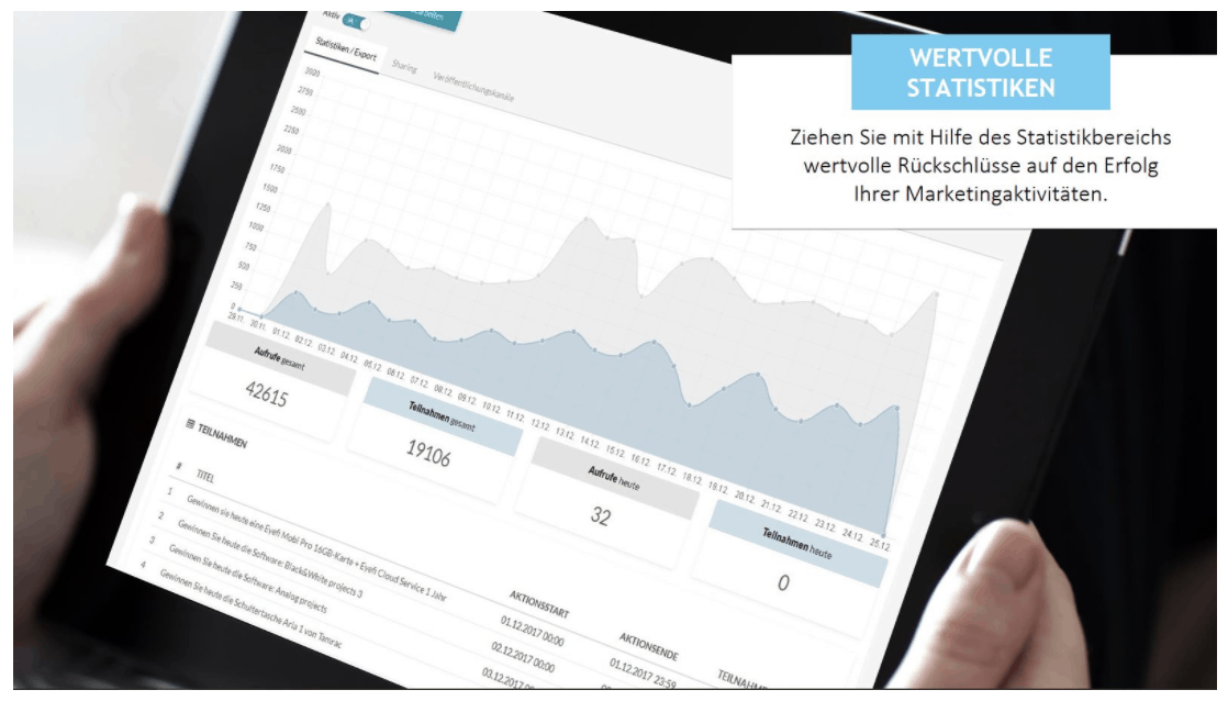 Marketing Chäschtli - Online Marketing Toolbox Statistik